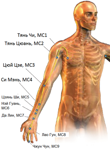massage nykøbing sj thai massage struer